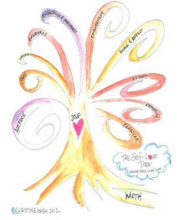 Christine Arylo's Self-Love Tree